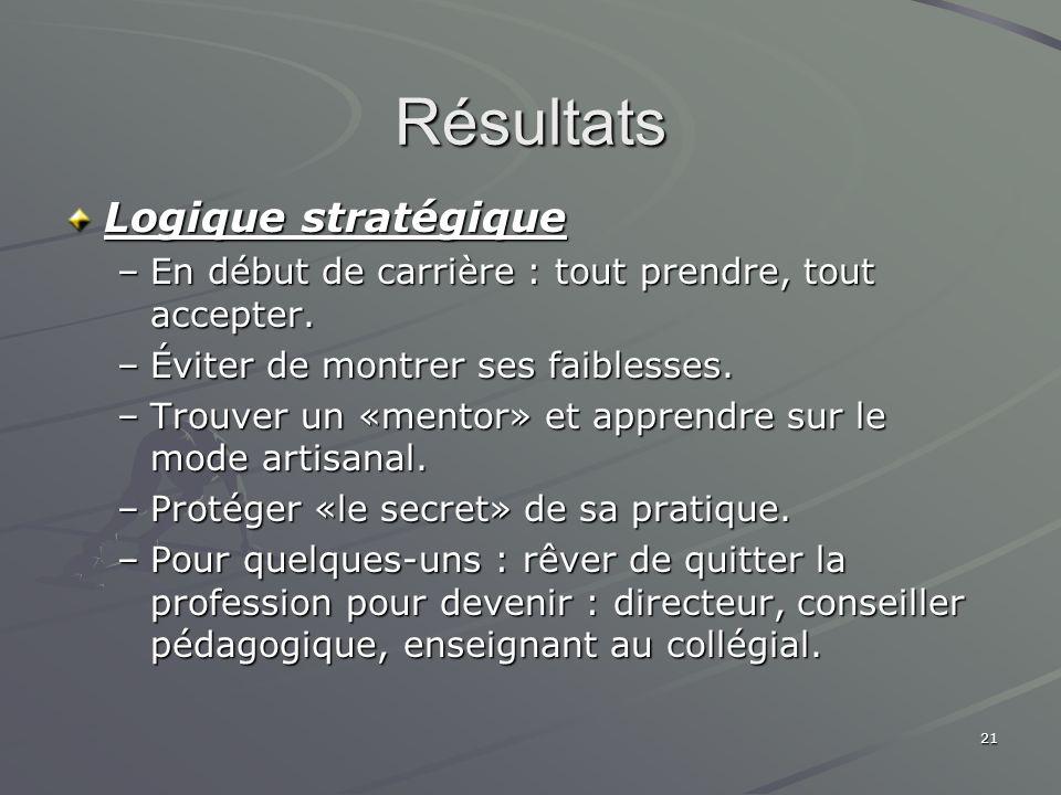 Résultats Logique stratégique