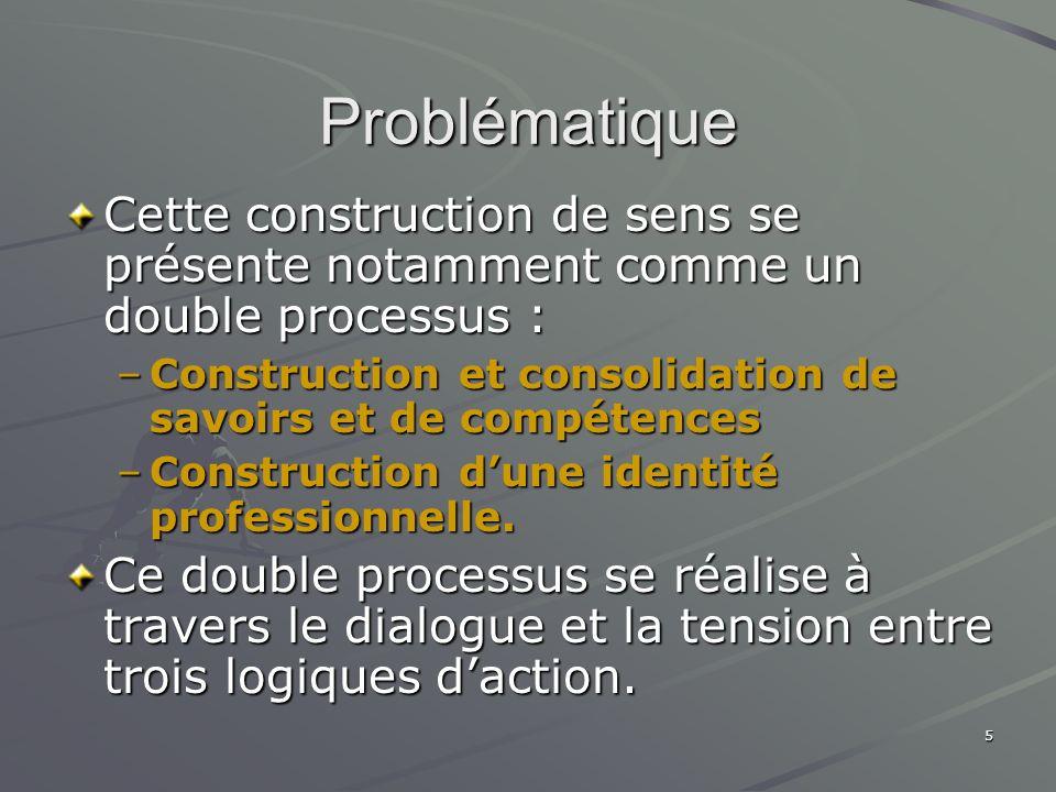 Problématique Cette construction de sens se présente notamment comme un double processus :