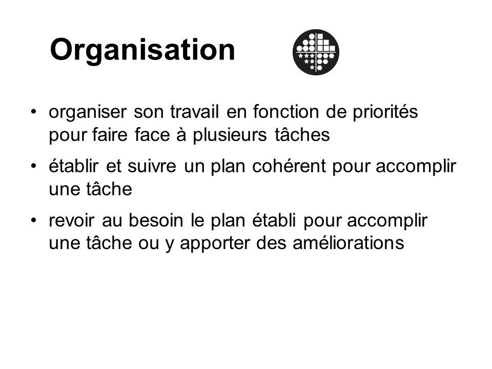 Organisation organiser son travail en fonction de priorités pour faire face à plusieurs tâches.