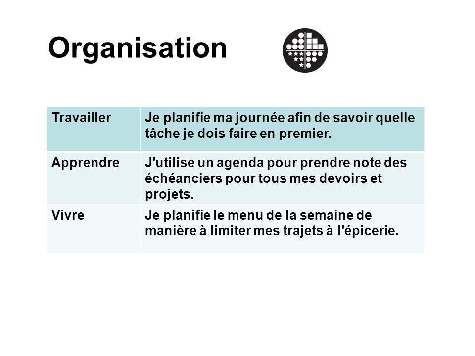 Organisation Travailler