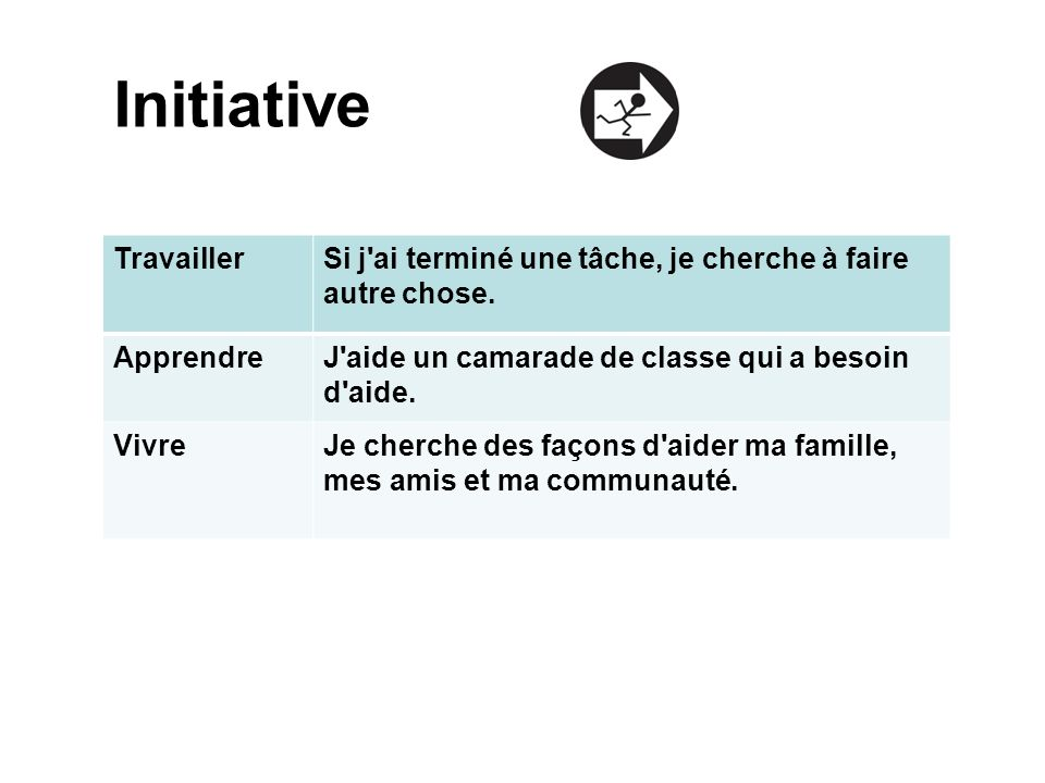 Initiative Travailler