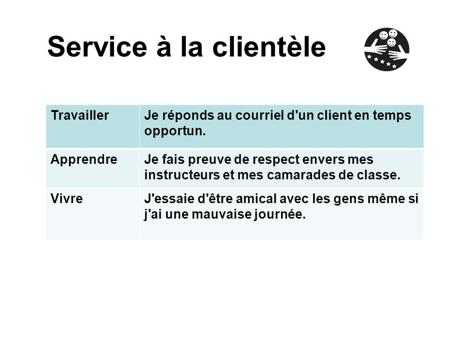 Service à la clientèle Travailler