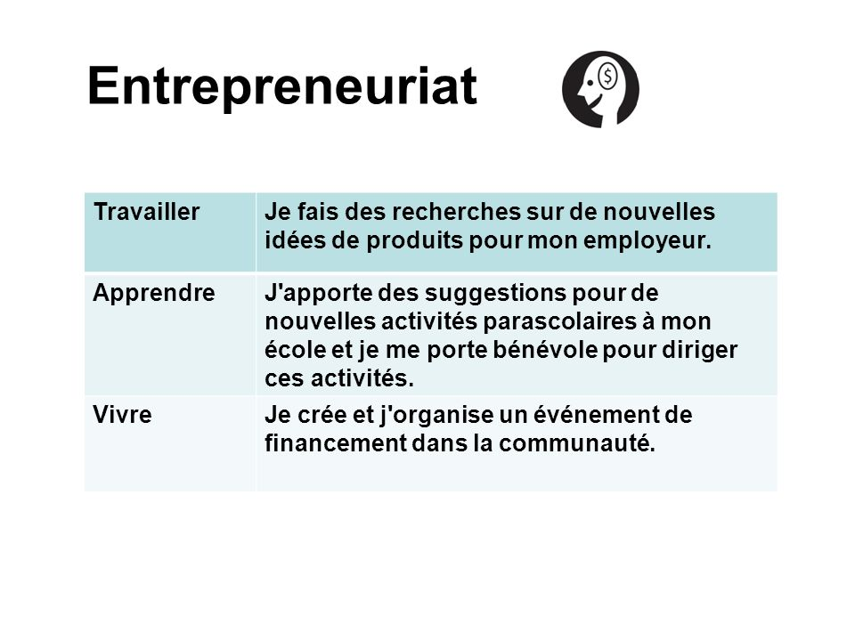 Entrepreneuriat Travailler