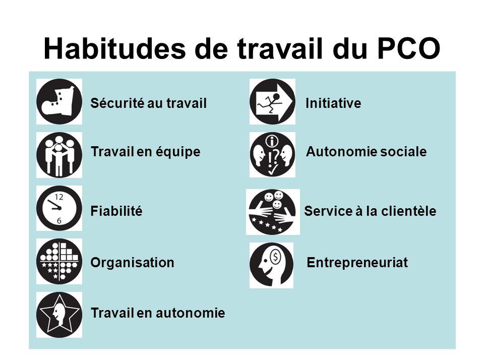 Habitudes de travail du PCO
