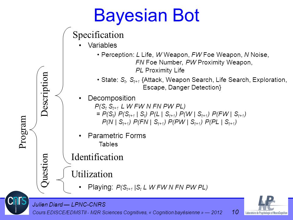 Bayesian Bot Specification Description Program Identification Question