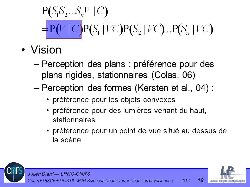 Vision Perception des plans : préférence pour des plans rigides, stationnaires (Colas, 06) Perception des formes (Kersten et al., 04) :