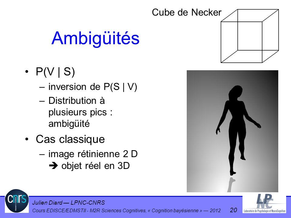 Ambigüités P(V | S) Cas classique Cube de Necker inversion de P(S | V)