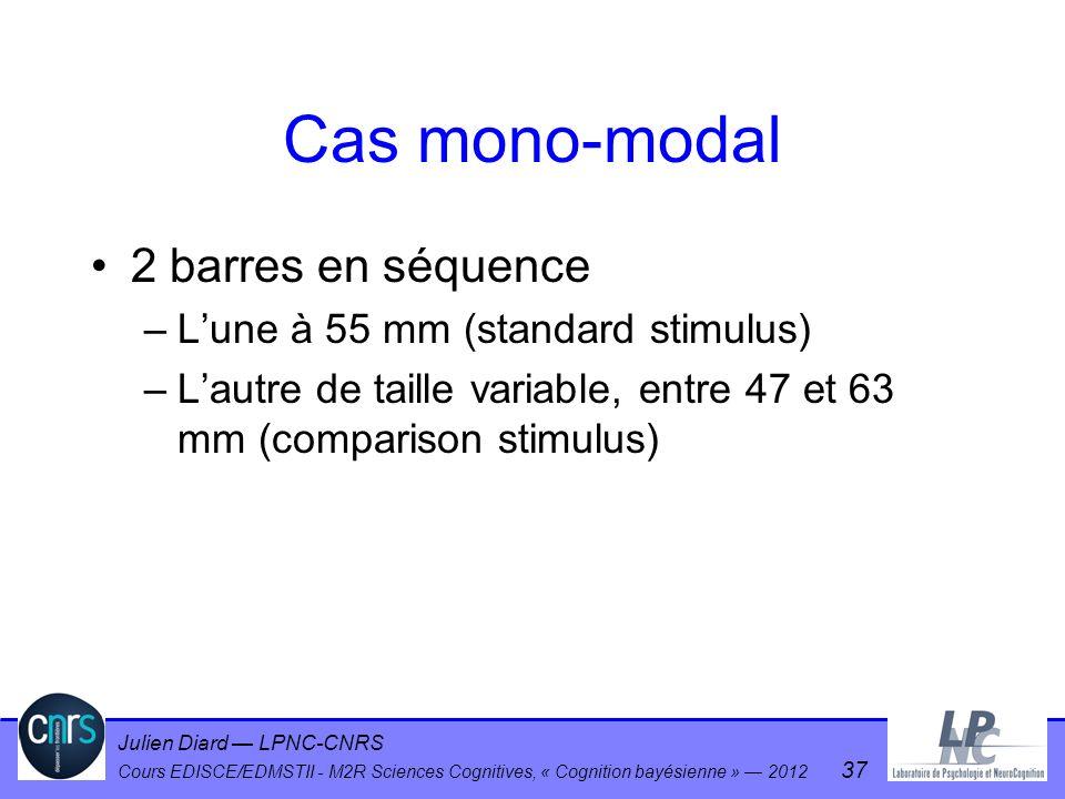 Cas mono-modal 2 barres en séquence L'une à 55 mm (standard stimulus)
