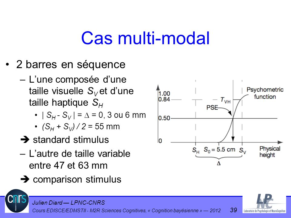 Cas multi-modal 2 barres en séquence
