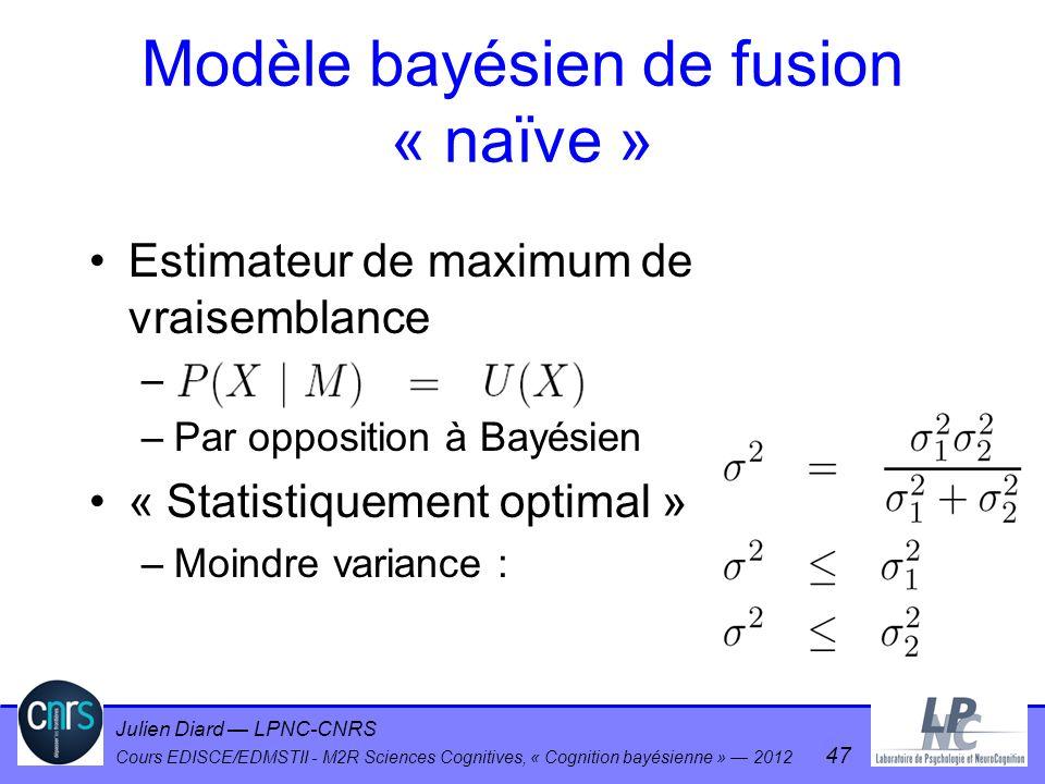 Modèle bayésien de fusion « naïve »