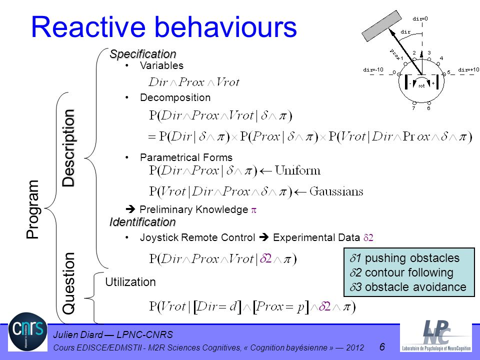 Reactive behaviours Description Program Question d d Specification