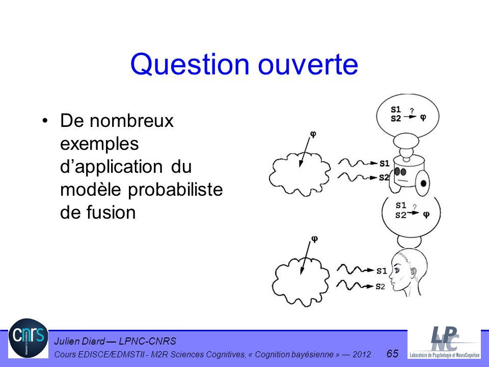 Question ouverte De nombreux exemples d'application du modèle probabiliste de fusion
