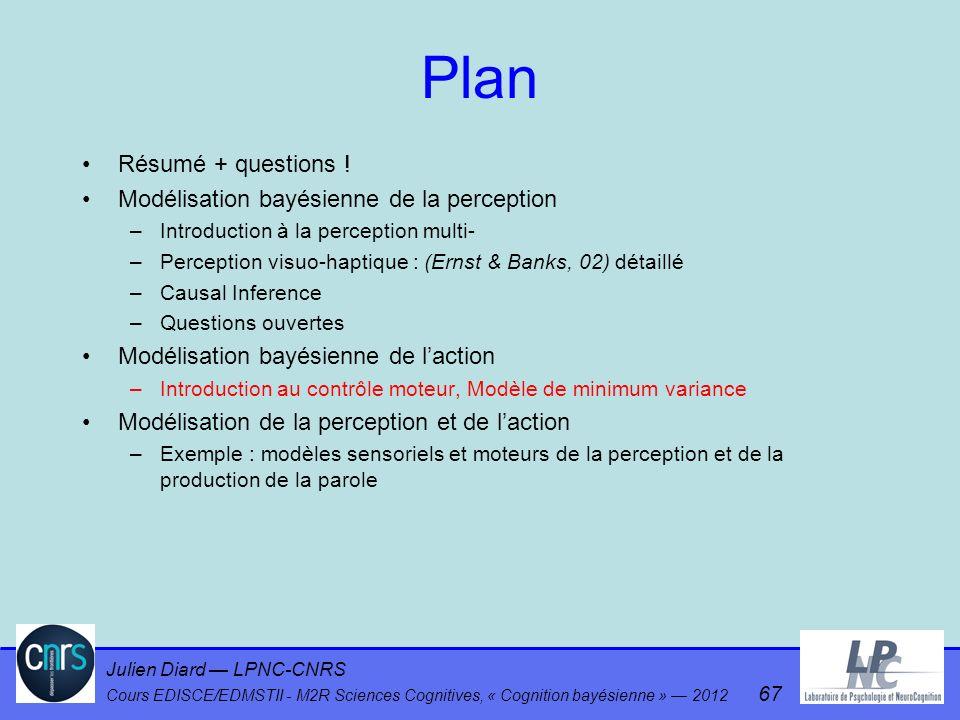 Plan Résumé + questions ! Modélisation bayésienne de la perception
