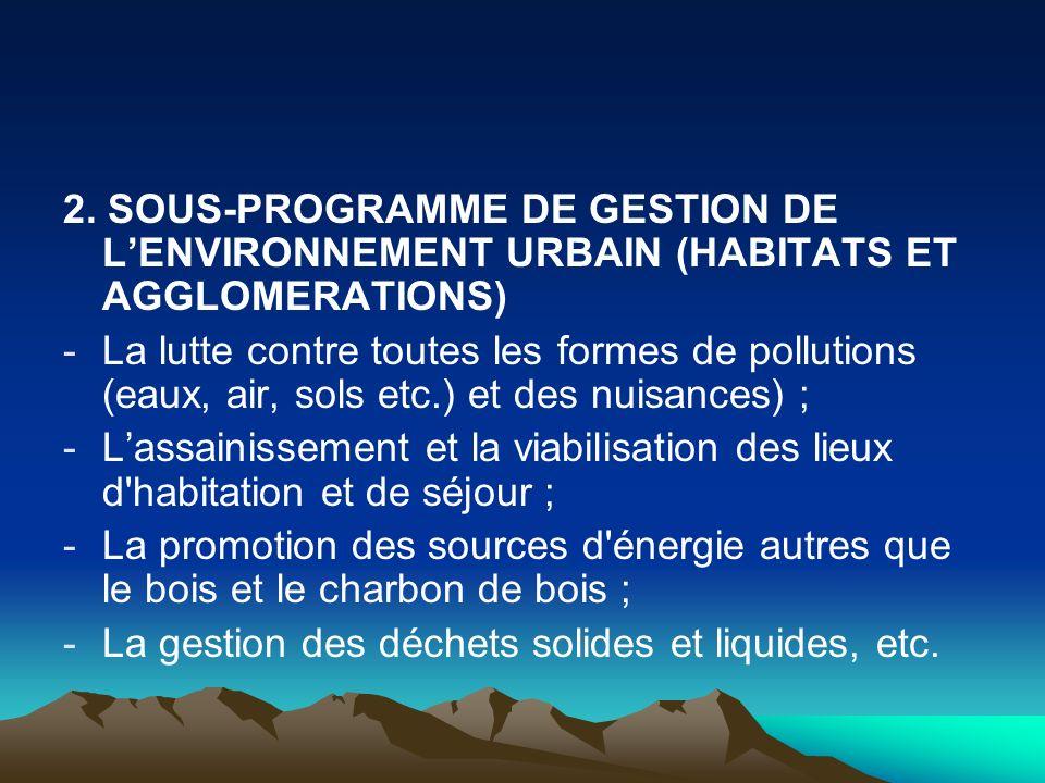 2. SOUS-PROGRAMME DE GESTION DE L'ENVIRONNEMENT URBAIN (HABITATS ET AGGLOMERATIONS)