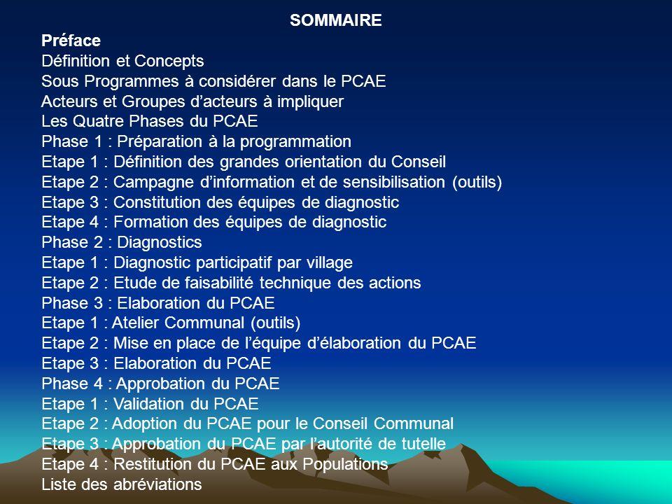 SOMMAIRE Préface. Définition et Concepts. Sous Programmes à considérer dans le PCAE. Acteurs et Groupes d'acteurs à impliquer.