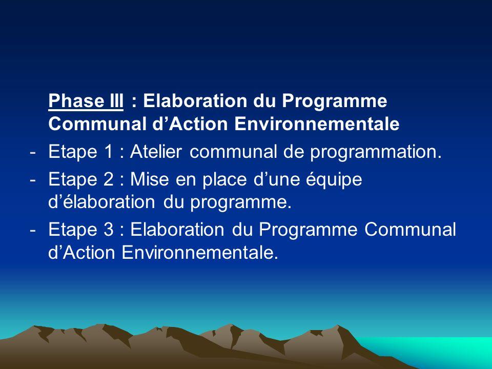 Phase III : Elaboration du Programme Communal d'Action Environnementale