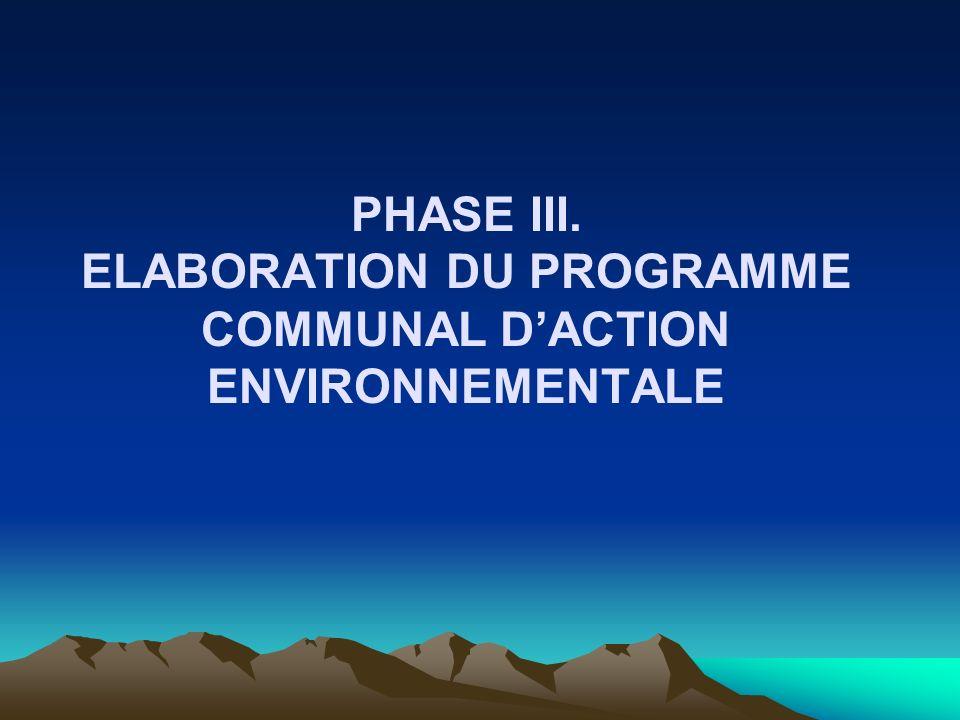 PHASE III. ELABORATION DU PROGRAMME COMMUNAL D'ACTION ENVIRONNEMENTALE