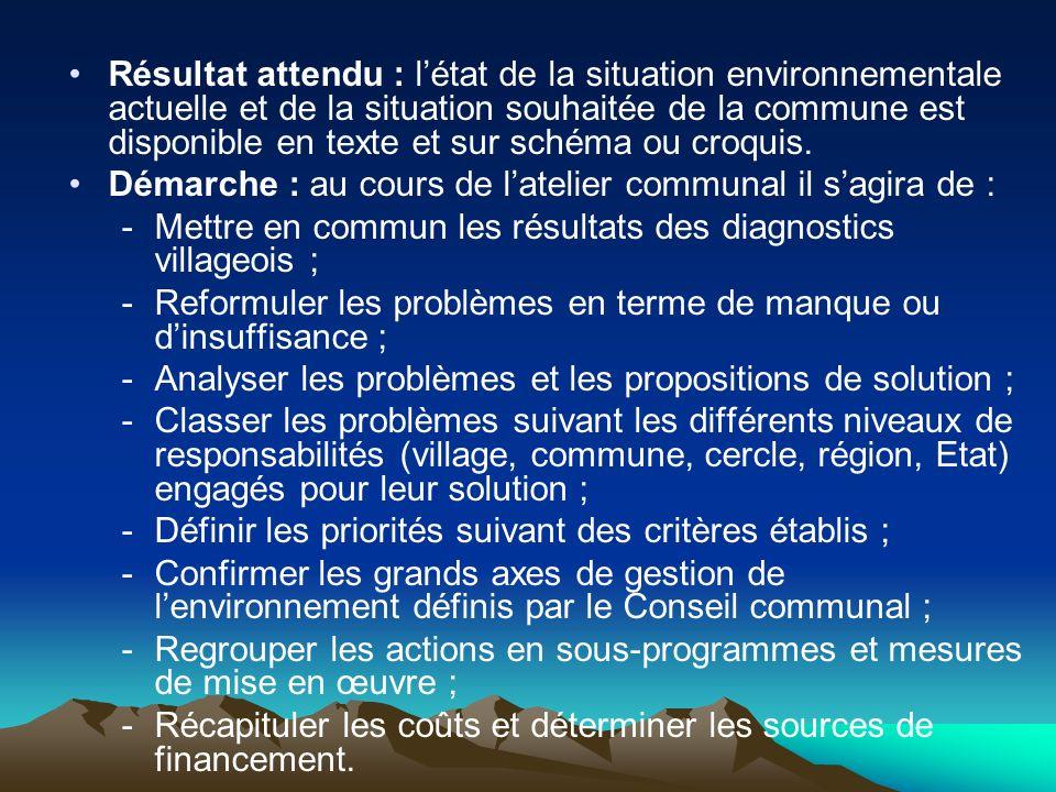 Résultat attendu : l'état de la situation environnementale actuelle et de la situation souhaitée de la commune est disponible en texte et sur schéma ou croquis.