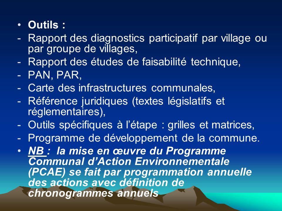 Outils : Rapport des diagnostics participatif par village ou par groupe de villages, Rapport des études de faisabilité technique,