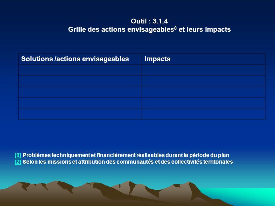 Grille des actions envisageables8 et leurs impacts