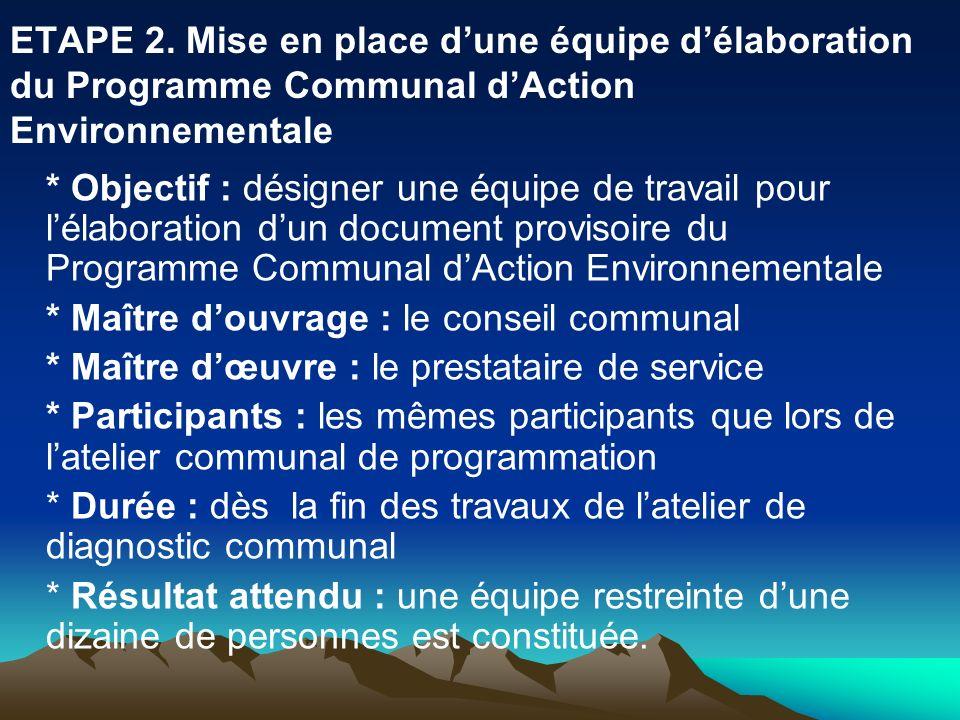 ETAPE 2. Mise en place d'une équipe d'élaboration du Programme Communal d'Action Environnementale