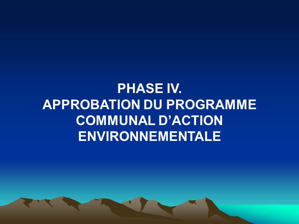 APPROBATION DU PROGRAMME COMMUNAL D'ACTION ENVIRONNEMENTALE