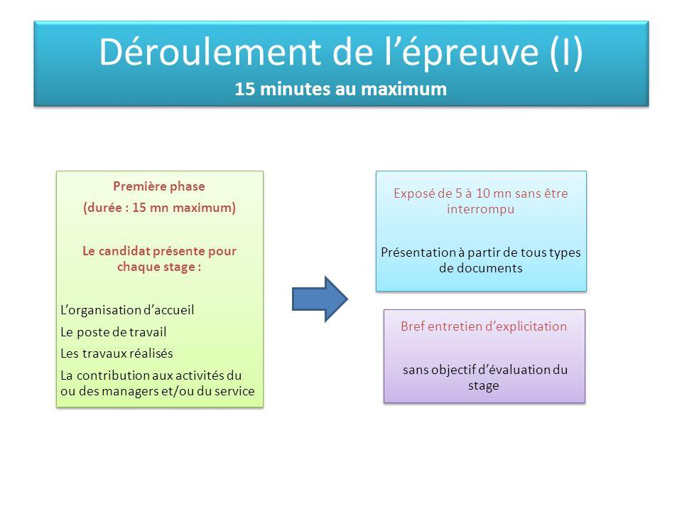 Déroulement de l'épreuve (I) 15 minutes au maximum