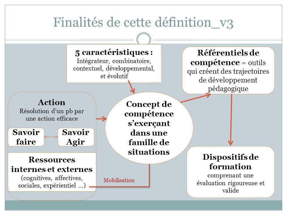 Finalités de cette définition_v3