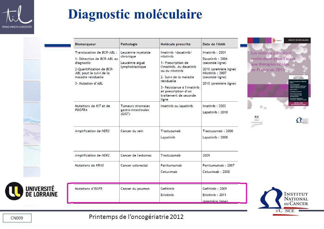 Diagnostic moléculaire