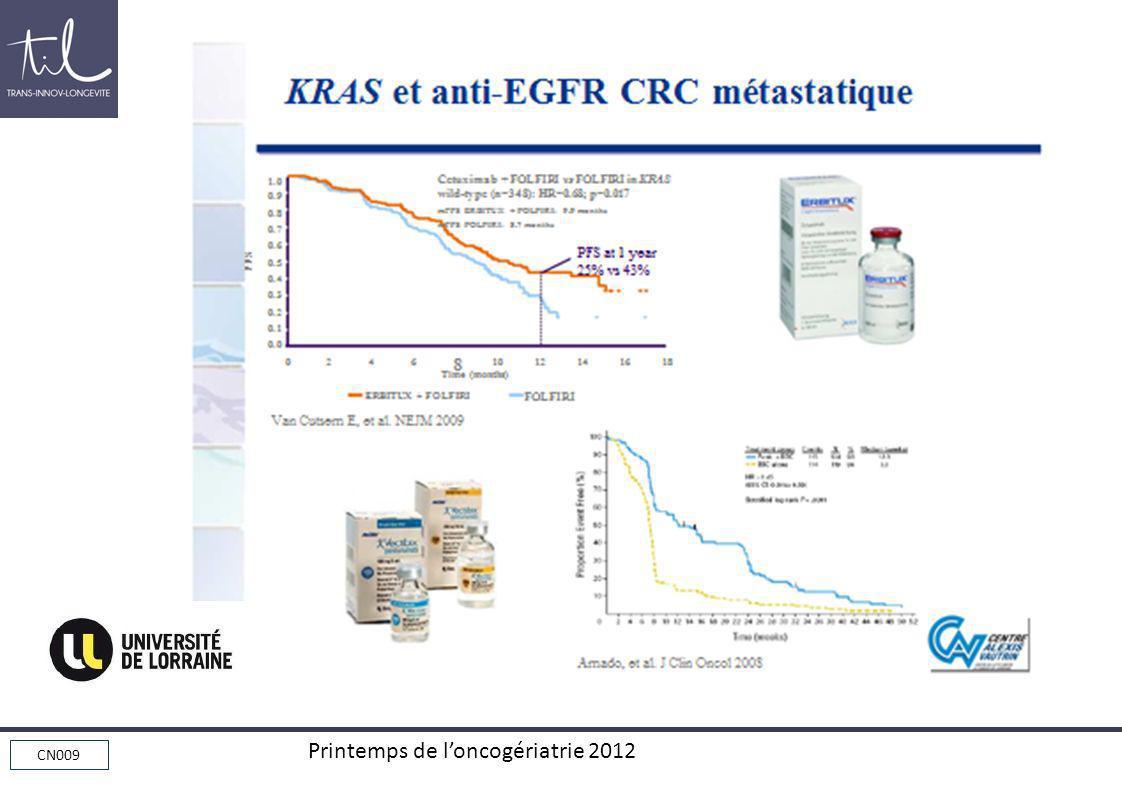 KRAS et anti-EGFR CRC métastatique