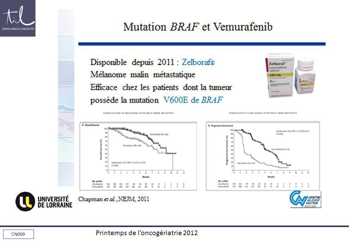 Mutation BRAF et Vemurafenib