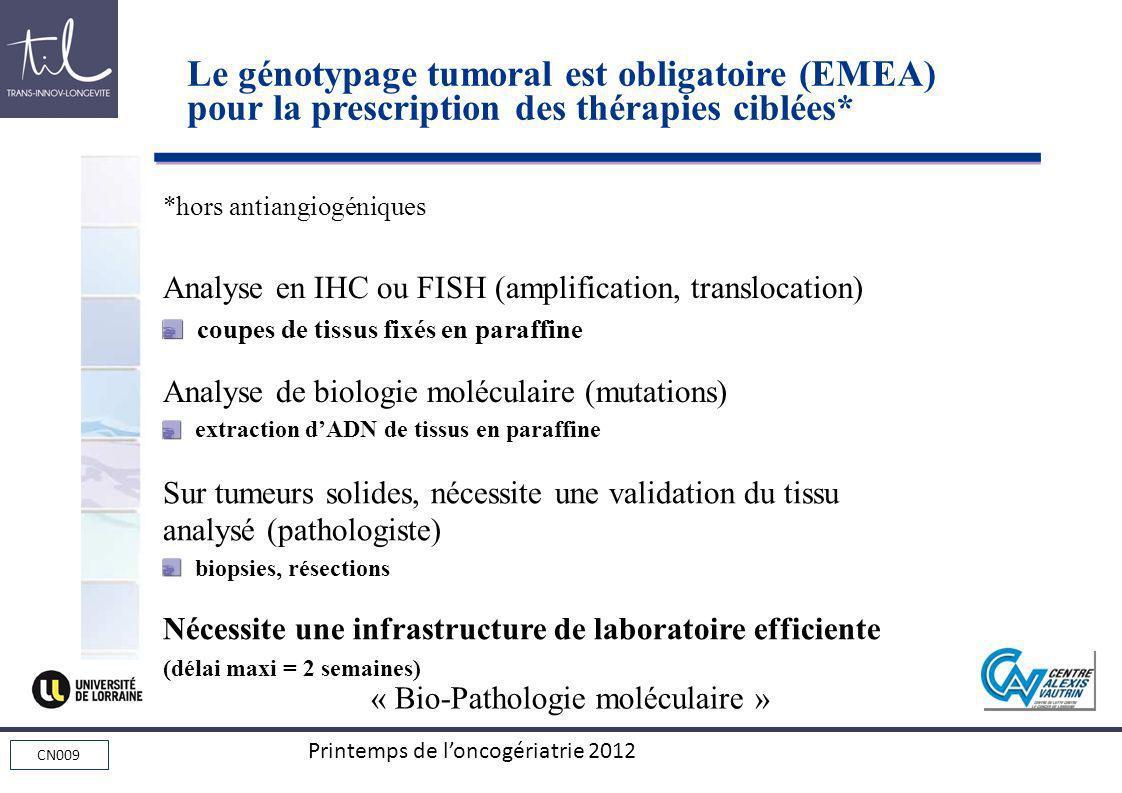 Le génotypage tumoral est obligatoire (EMEA)