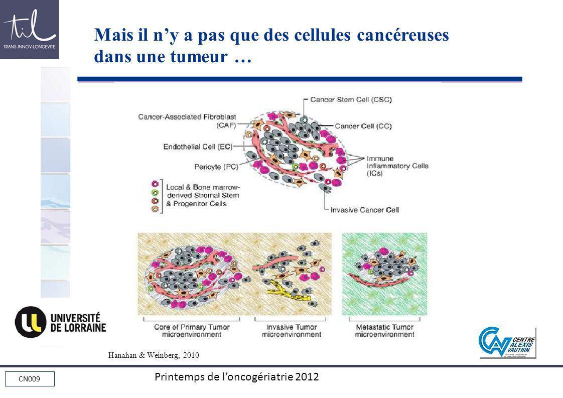 Mais il n'y a pas que des cellules cancéreuses dans une tumeur …