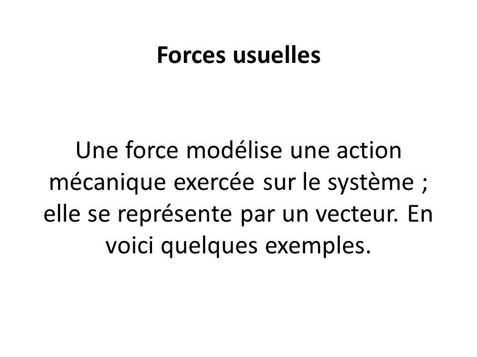Forces usuelles Une force modélise une action mécanique exercée sur le système ; elle se représente par un vecteur.