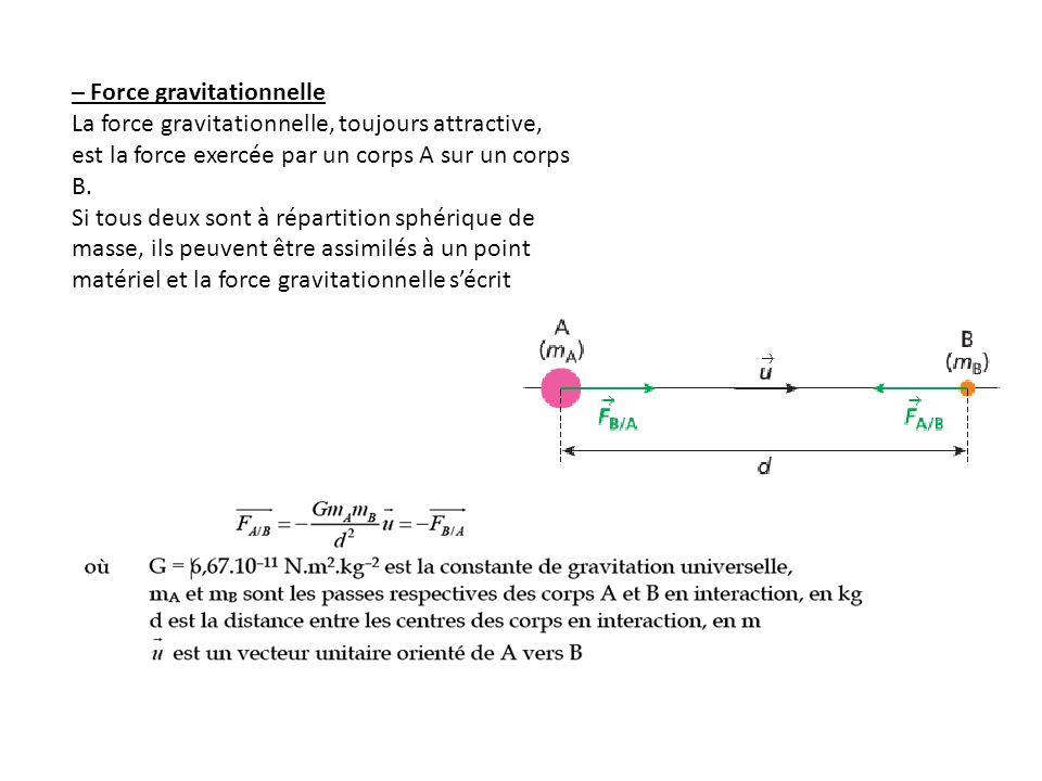 – Force gravitationnelle