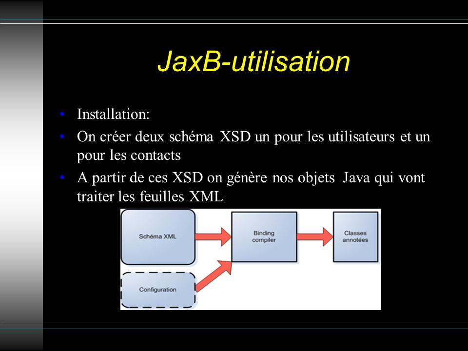 JaxB-utilisation Installation: