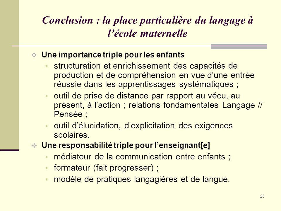 Conclusion : la place particulière du langage à l'école maternelle