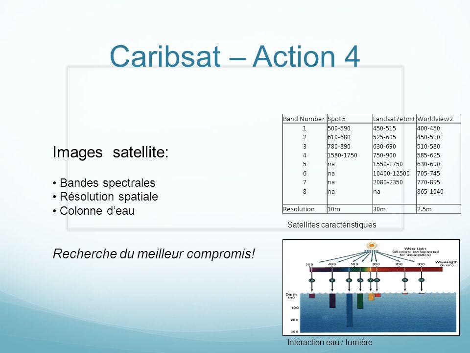 Caribsat – Action 4 Images satellite: Recherche du meilleur compromis!