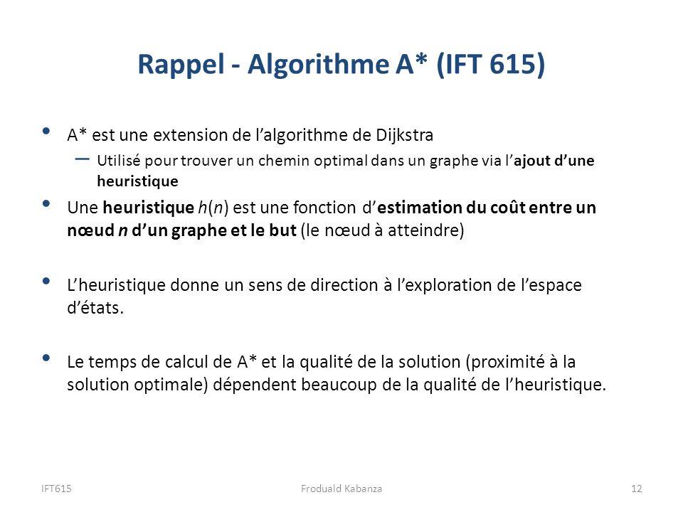 Rappel - Algorithme A* (IFT 615)
