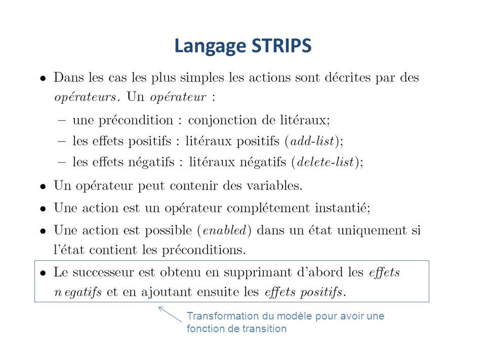 Langage STRIPS Transformation du modèle pour avoir une fonction de transition