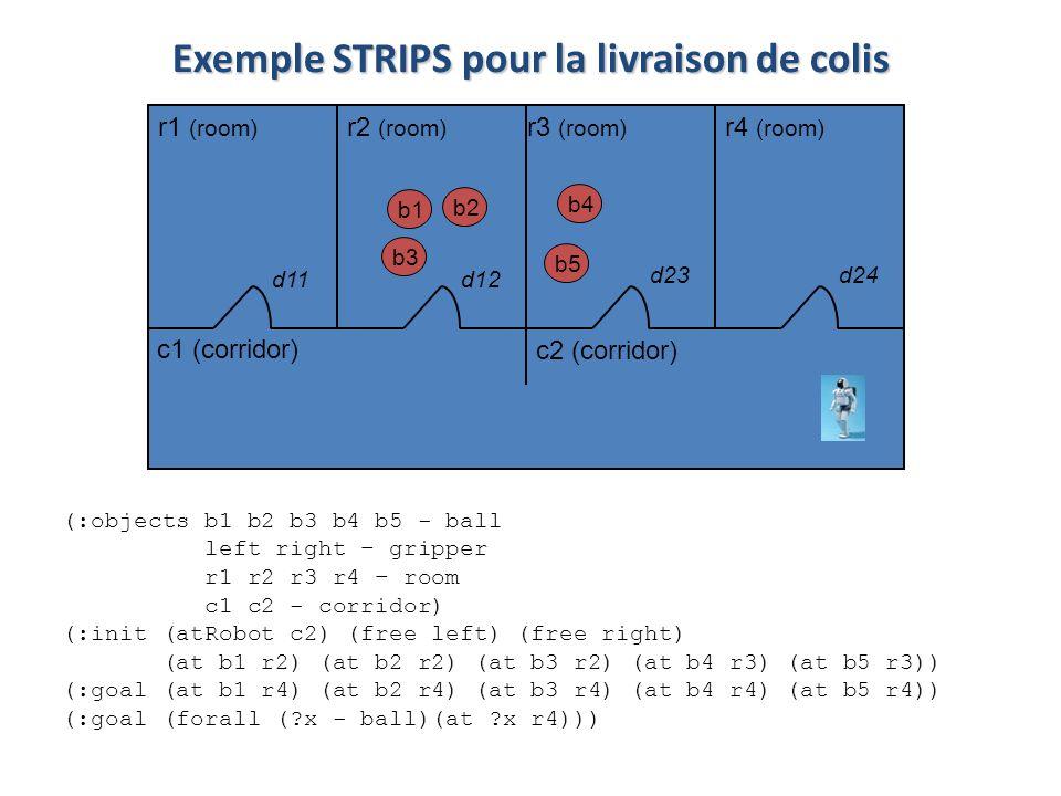 Exemple STRIPS pour la livraison de colis