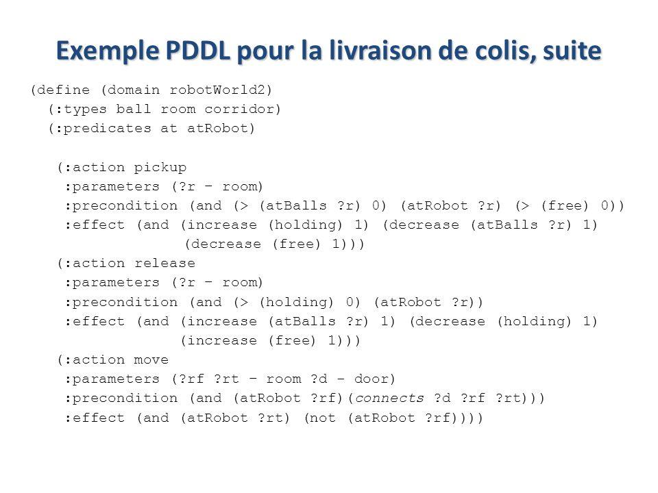 Exemple PDDL pour la livraison de colis, suite
