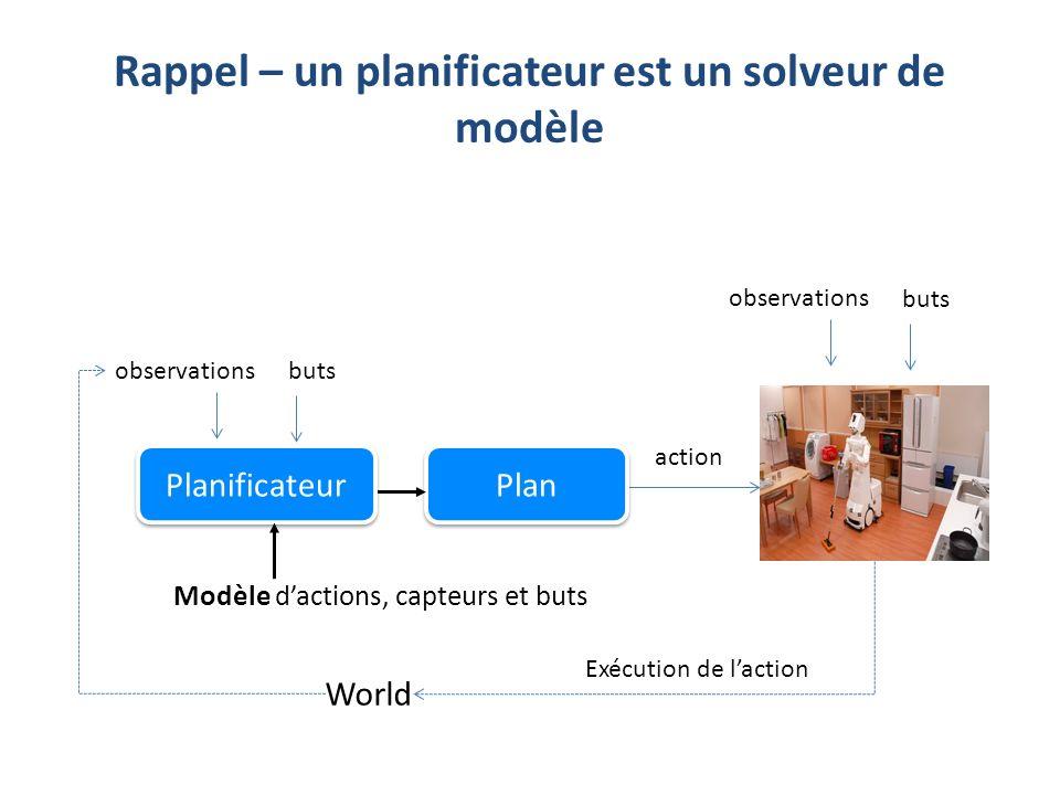 Rappel – un planificateur est un solveur de modèle