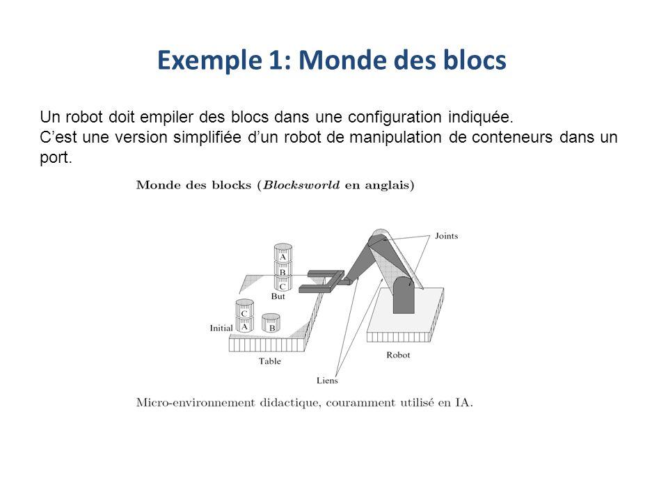 Exemple 1: Monde des blocs