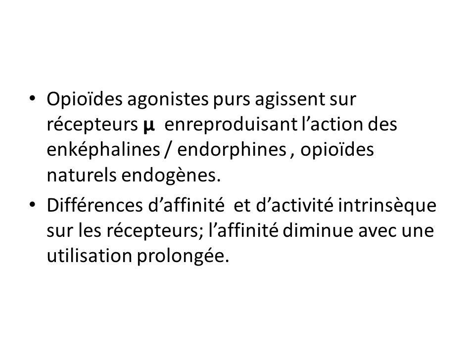 Opioïdes agonistes purs agissent sur récepteurs µ enreproduisant l'action des enképhalines / endorphines , opioïdes naturels endogènes.
