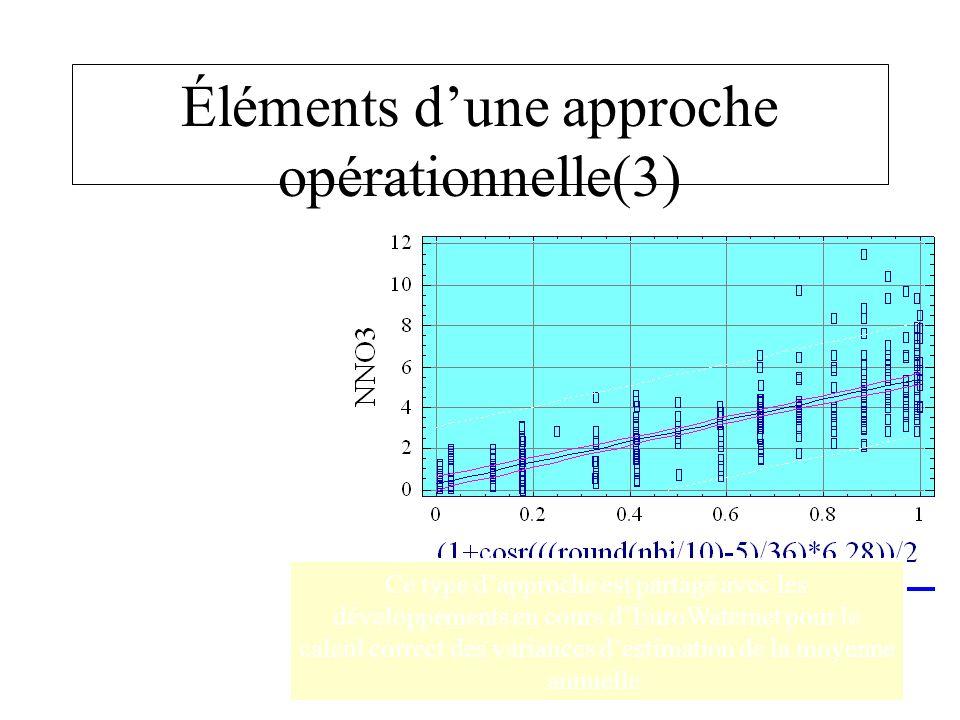 Éléments d'une approche opérationnelle(3)