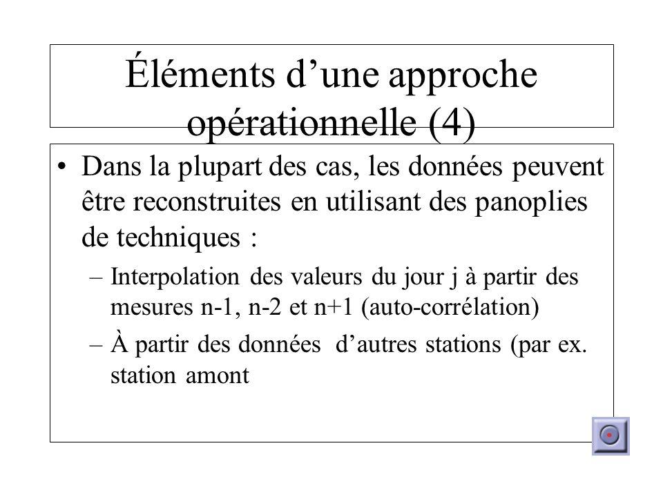 Éléments d'une approche opérationnelle (4)