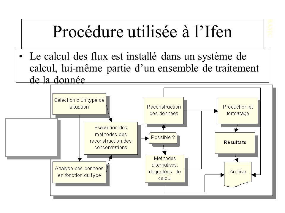 Procédure utilisée à l'Ifen