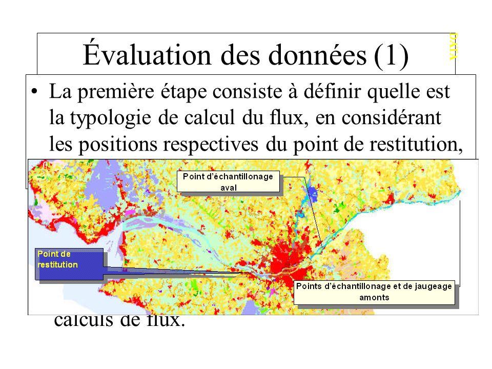 Évaluation des données (1)