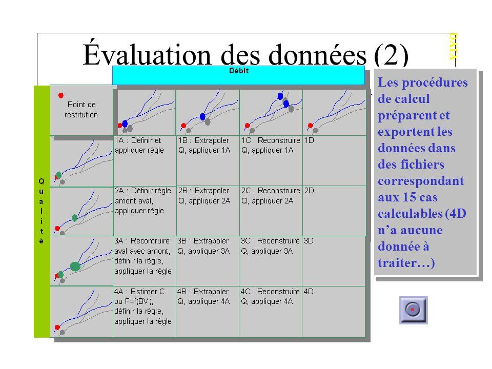 Évaluation des données (2)